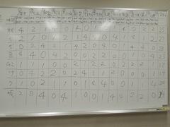 FinalScores20130430.JPG