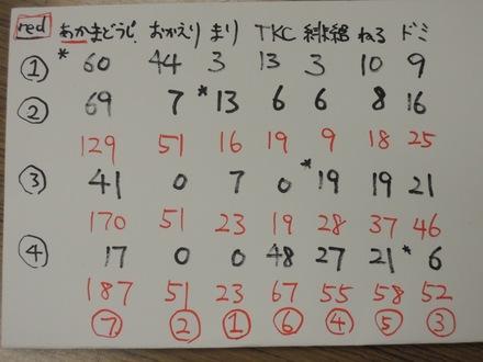 Inferno20140928-score1.JPG