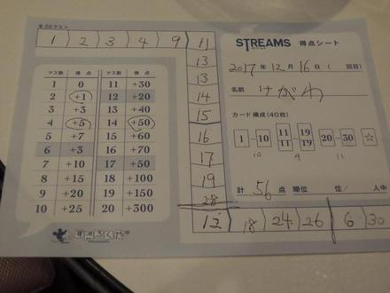 Streams20171216.JPG