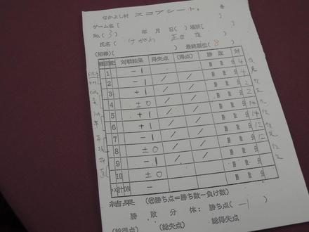 Result20190518.JPG